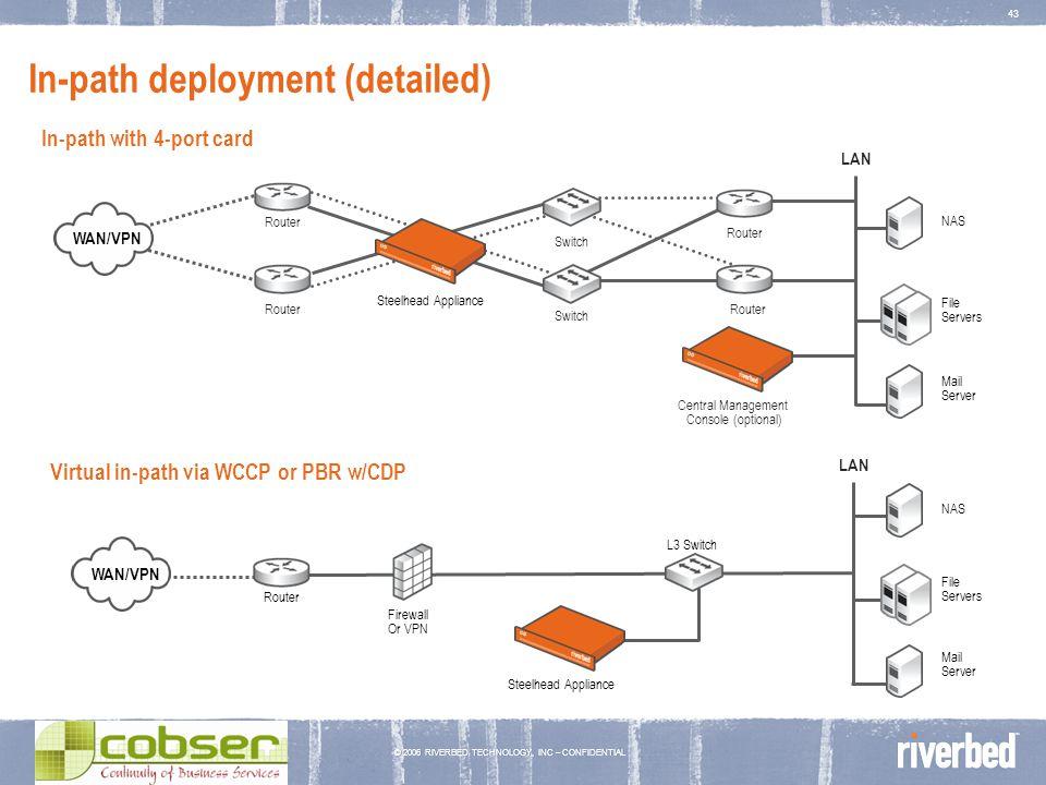 © 2006 RIVERBED TECHNOLOGY, INC – CONFIDENTIAL 43 Virtual in-path via WCCP or PBR w/CDP Router Firewall Or VPN Steelhead Appliance L3 Switch WAN/VPN L