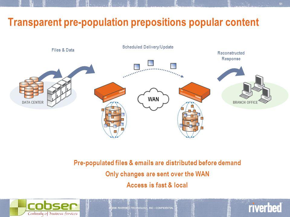 © 2006 RIVERBED TECHNOLOGY, INC – CONFIDENTIAL 51 Virtual Window Expansion (VWE) Transparent pre-population prepositions popular content Files & Data