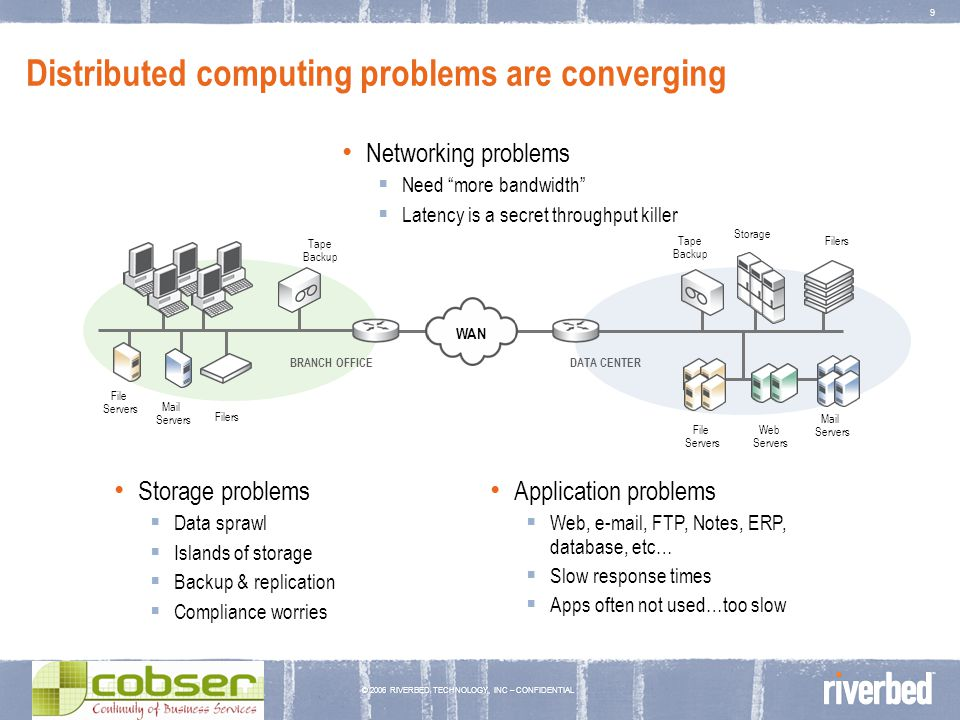 © 2006 RIVERBED TECHNOLOGY, INC – CONFIDENTIAL 9 Distributed computing problems are converging File Servers Mail Servers Web Servers FilersTape Backup
