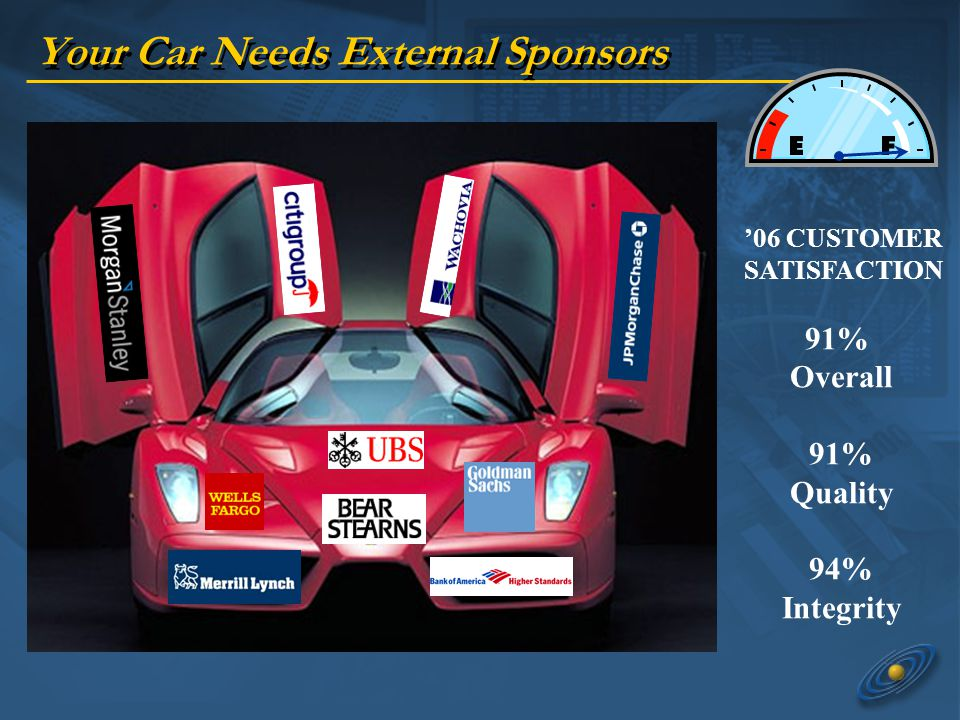 Your Car Needs External Sponsors 06 CUSTOMER SATISFACTION 91% Overall 91% Quality 94% Integrity
