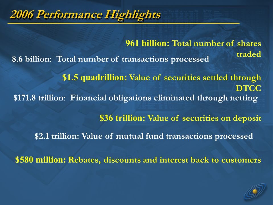 2006 Performance Highlights 961 billion: Total number of shares traded 8.6 billion: Total number of transactions processed $171.8 trillion: Financial obligations eliminated through netting $36 trillion: Value of securities on deposit $580 million: Rebates, discounts and interest back to customers $1.5 quadrillion: Value of securities settled through DTCC $2.1 trillion: Value of mutual fund transactions processed