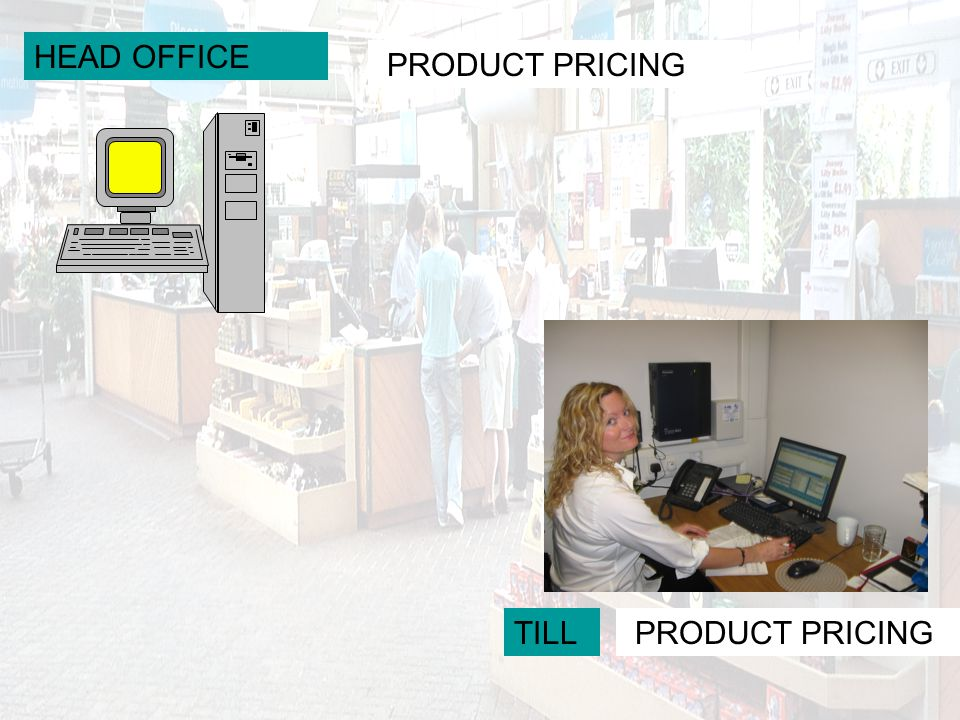 HEAD OFFICE TILL PRODUCT PRICING