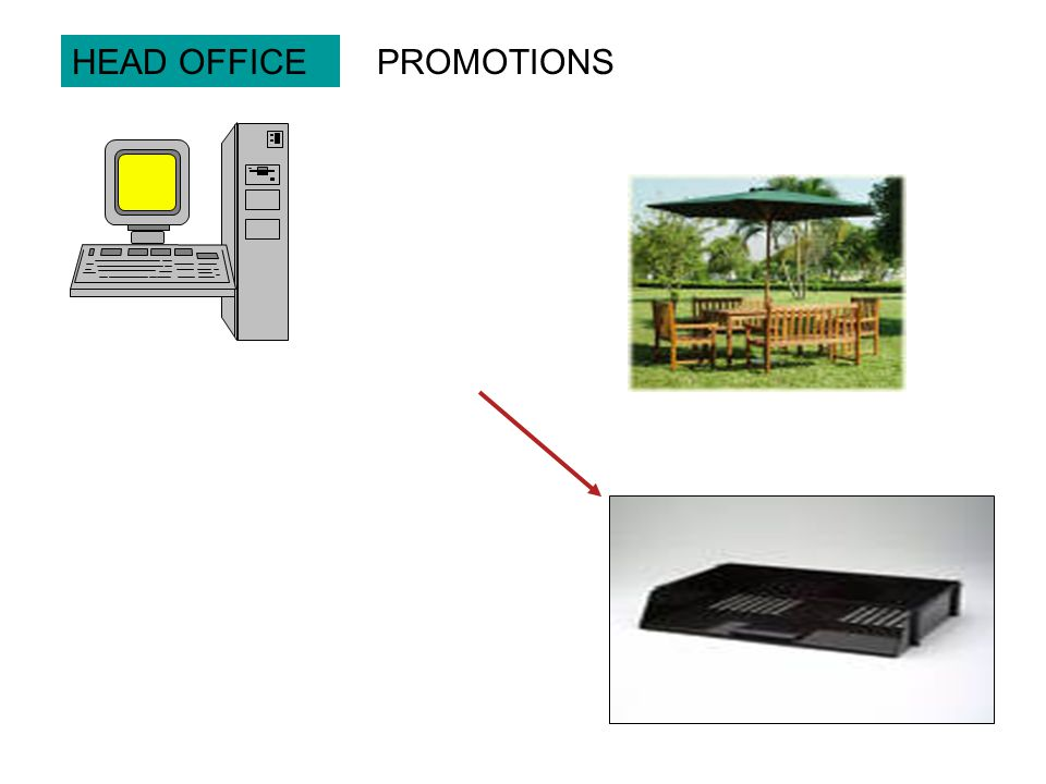 HEAD OFFICEPROMOTIONS