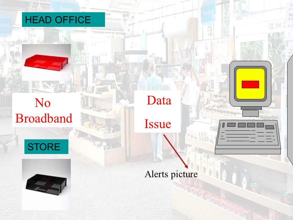 HEAD OFFICE STORE No Broadband Data Issue Alerts picture