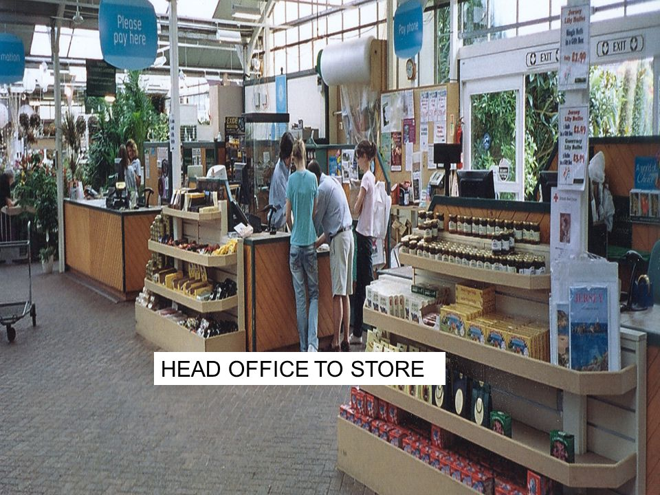 HEAD OFFICE TO STORE