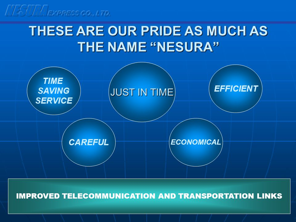JUST IN TIME CAREFUL IMPROVED TELECOMMUNICATION AND TRANSPORTATION LINKS ECONOMICAL EFFICIENT TIME SAVING SERVICE