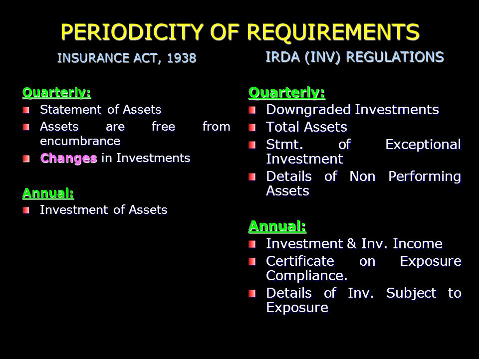 PERIODICITY OF REQUIREMENTS INSURANCE ACT, 1938 Quarterly: Statement of Assets Assets are free from encumbrance Changes in Investments Annual: Investment of Assets IRDA (INV) REGULATIONS Quarterly: Downgraded Investments Total Assets Stmt.