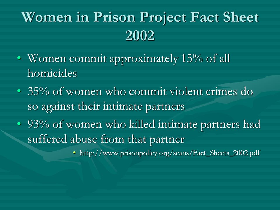 Women in Prison Project Fact Sheet 2002 Women commit approximately 15% of all homicidesWomen commit approximately 15% of all homicides 35% of women who commit violent crimes do so against their intimate partners35% of women who commit violent crimes do so against their intimate partners 93% of women who killed intimate partners had suffered abuse from that partner93% of women who killed intimate partners had suffered abuse from that partner http://www.prisonpolicy.org/scans/Fact_Sheets_2002.pdfhttp://www.prisonpolicy.org/scans/Fact_Sheets_2002.pdf