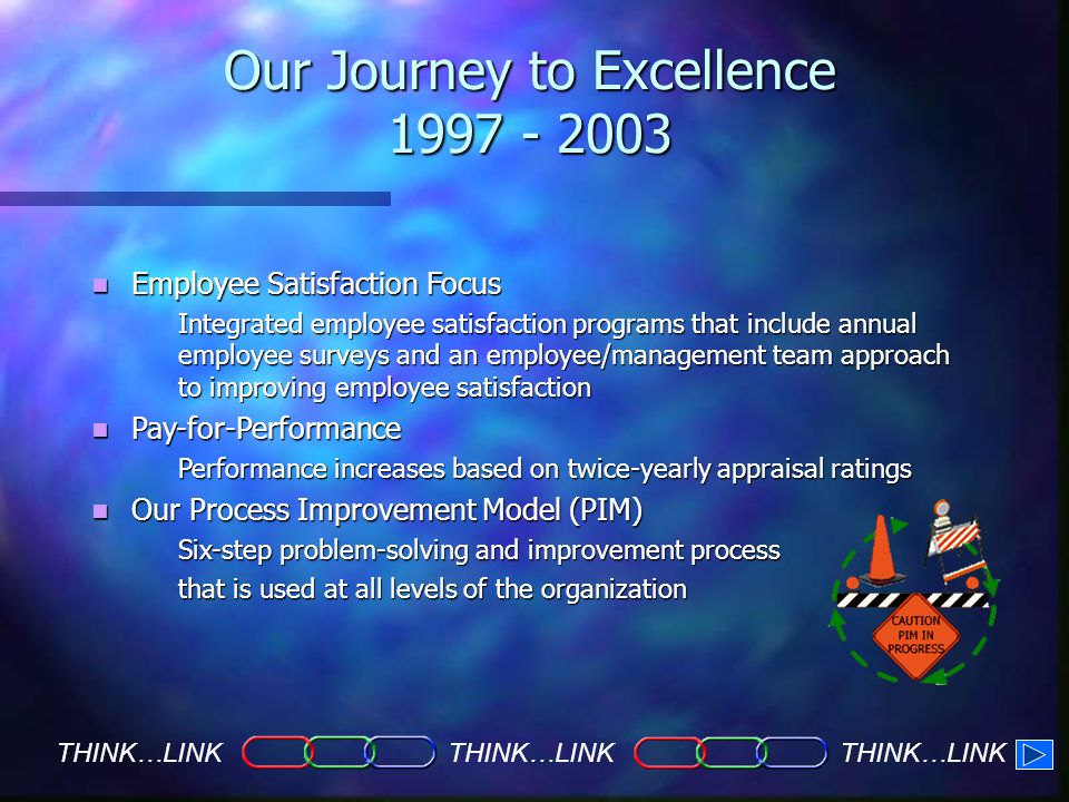 Our Journey to Excellence 1997 - 2003 THINK…LINK Employee Satisfaction Focus Employee Satisfaction Focus Integrated employee satisfaction programs that include annual employee surveys and an employee/management team approach to improving employee satisfaction Integrated employee satisfaction programs that include annual employee surveys and an employee/management team approach to improving employee satisfaction Pay-for-Performance Pay-for-Performance Performance increases based on twice-yearly appraisal ratings Performance increases based on twice-yearly appraisal ratings Our Process Improvement Model (PIM) Our Process Improvement Model (PIM) Six-step problem-solving and improvement process Six-step problem-solving and improvement process that is used at all levels of the organization that is used at all levels of the organization