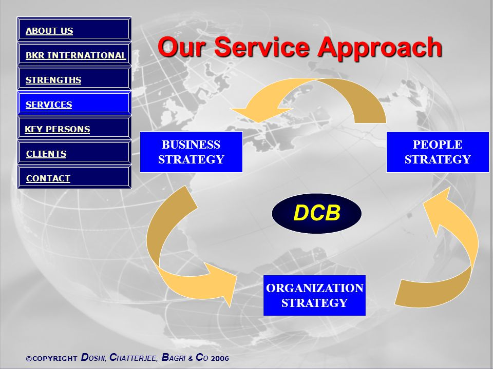 ©COPYRIGHT D OSHI, C HATTERJEE, B AGRI & C O 2006 Our Service Approach PEOPLE STRATEGY BUSINESS STRATEGY ORGANIZATION STRATEGY DCB ABOUT US BKR INTERNATIONAL STRENGTHS SERVICES KEY PERSONS CLIENTS CONTACT