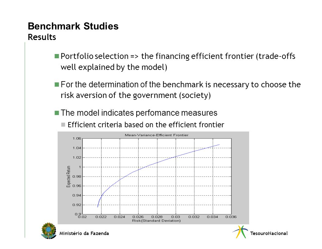 Ministério da FazendaTesouroNacional Portfolio selection => the financing efficient frontier (trade-offs well explained by the model) For the determination of the benchmark is necessary to choose the risk aversion of the government (society) The model indicates perfomance measures Efficient criteria based on the efficient frontier Benchmark Studies Results