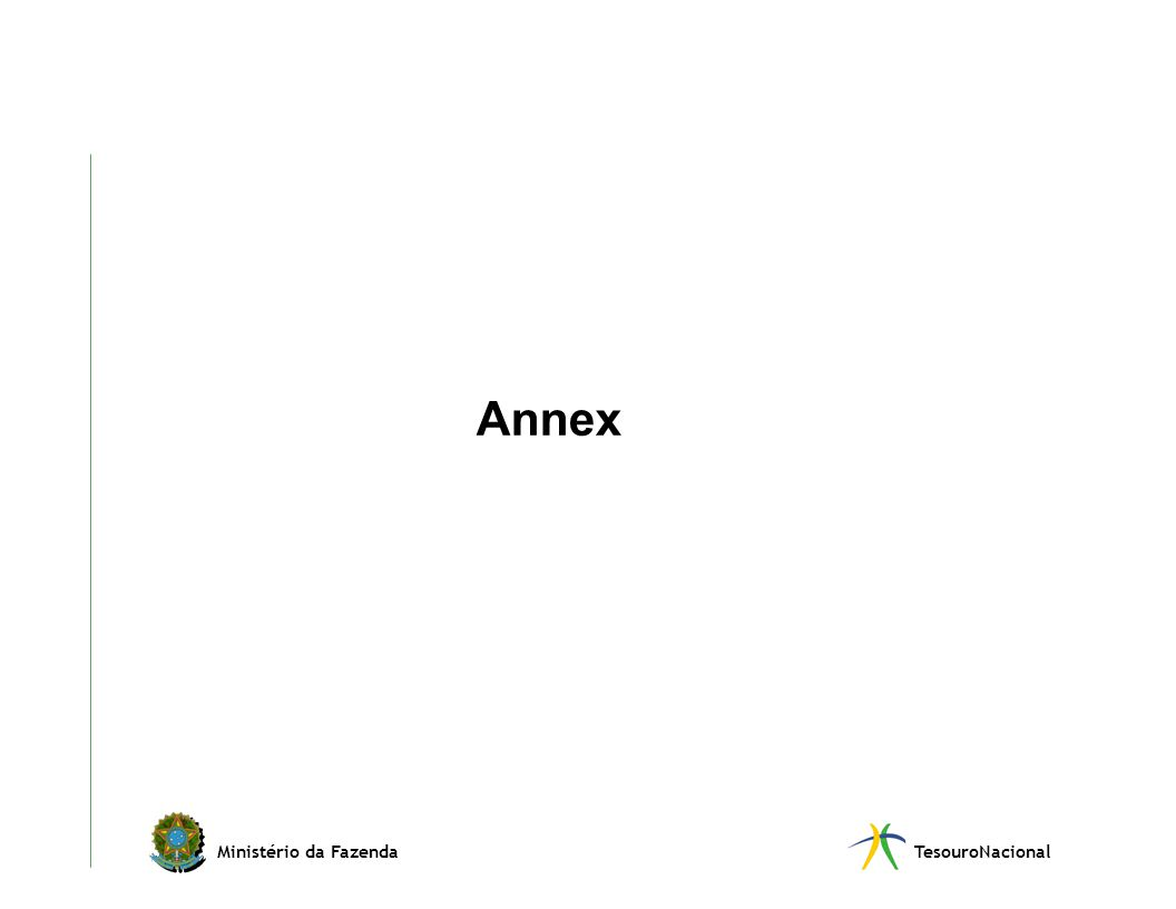 Ministério da FazendaTesouroNacional Annex