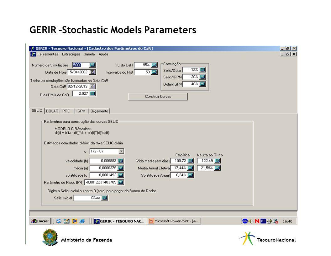 Ministério da FazendaTesouroNacional GERIR –Stochastic Models Parameters
