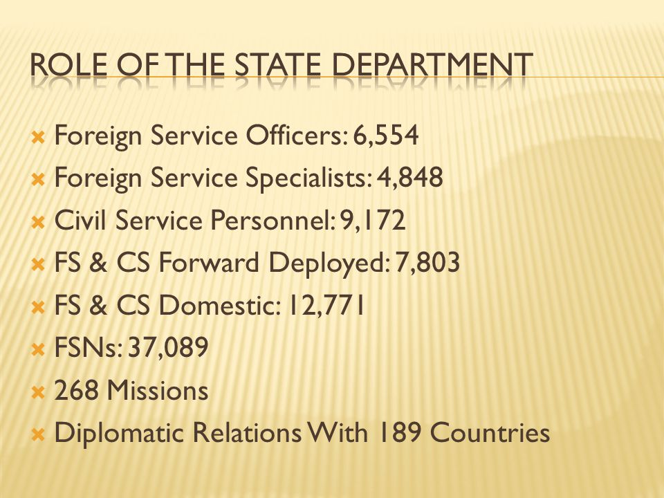 Foreign Service Officers: 6,554 Foreign Service Specialists: 4,848 Civil Service Personnel: 9,172 FS & CS Forward Deployed: 7,803 FS & CS Domestic: 12