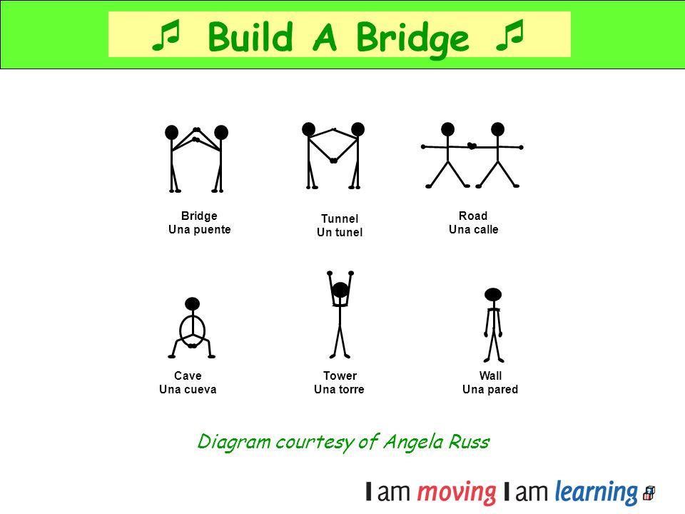 Bridge Una puente Tunnel Un tunel Road Una calle Cave Una cueva Tower Una torre Wall Una pared Build A Bridge Diagram courtesy of Angela Russ