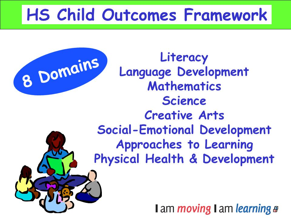 Literacy Language Development Mathematics Science Creative Arts Social-Emotional Development Approaches to Learning Physical Health & Development Name The Domain!