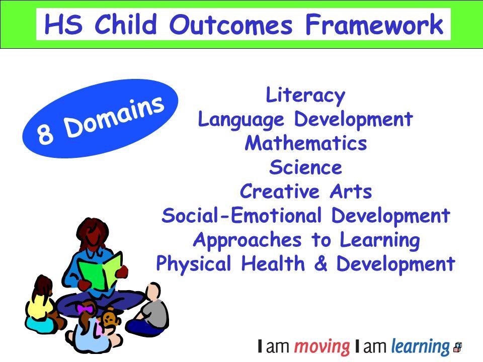 Literacy Language Development Mathematics Science Creative Arts Social-Emotional Development Approaches to Learning Physical Health & Development HS C
