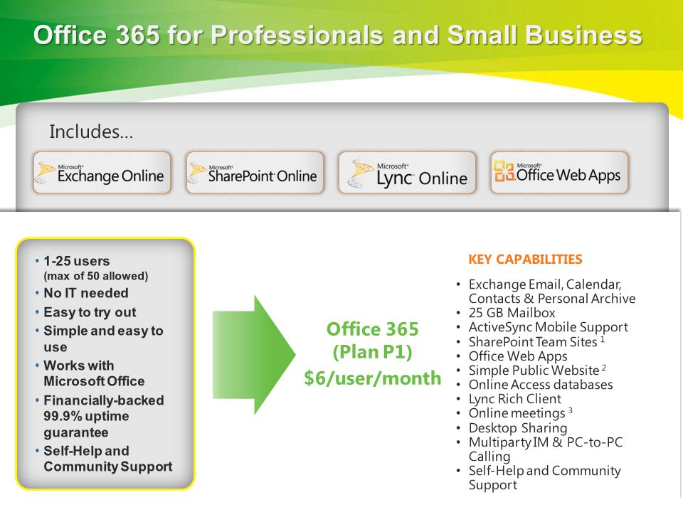 Office 365 for Professionals and Small Business Includes… 1-25 users (max of 50 allowed) No IT needed Easy to try out Simple and easy to use Works wit