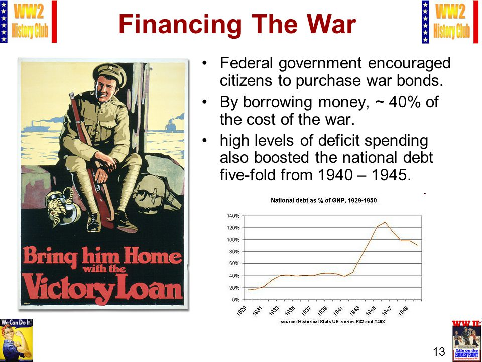 13 Financing The War Federal government encouraged citizens to purchase war bonds. By borrowing money, ~ 40% of the cost of the war. high levels of de