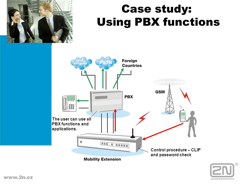 Case study: Using PBX functions Control procedure – CLIP and password check The user can use all PBX functions and applications.