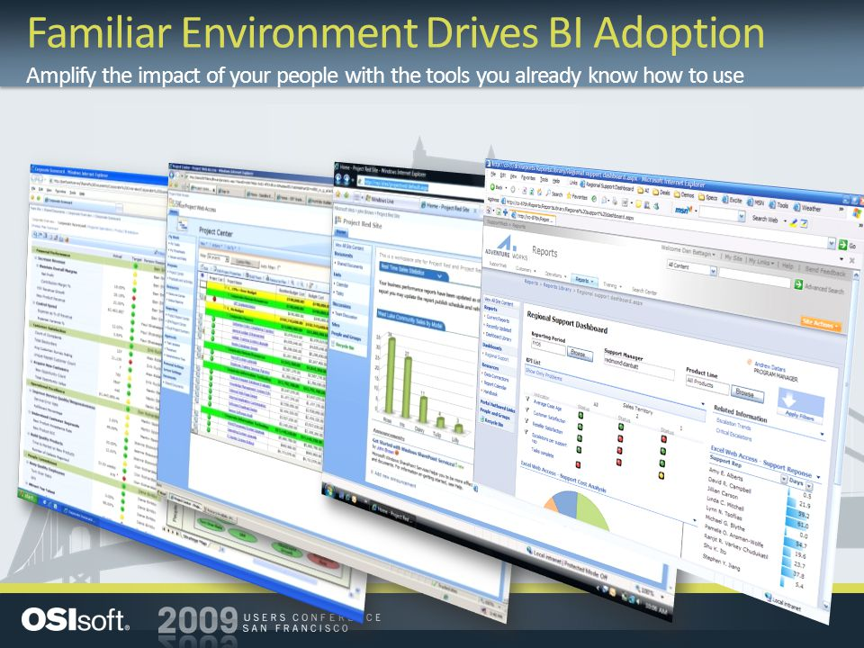 Familiar Environment Drives BI Adoption Amplify the impact of your people with the tools you already know how to use