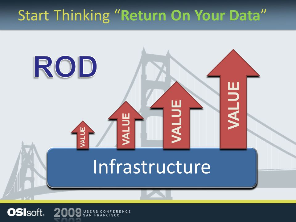 Start Thinking Return On Your Data Infrastructure VALUE