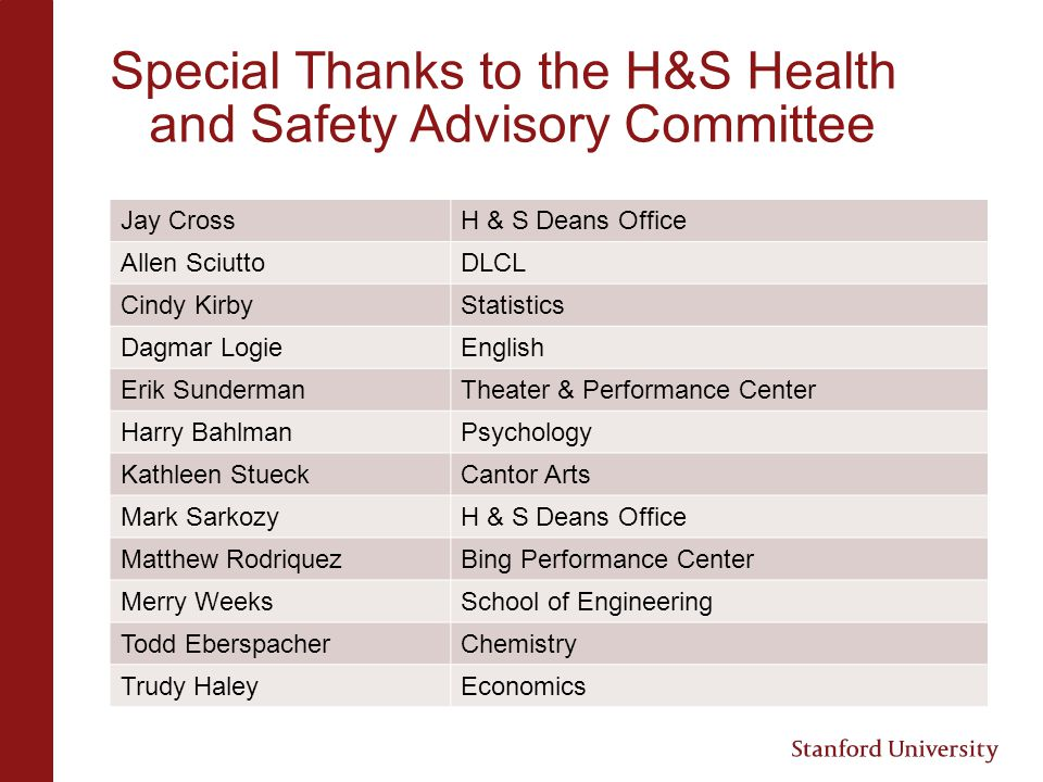 Special Thanks to the H&S Health and Safety Advisory Committee Jay CrossH & S Deans Office Allen SciuttoDLCL Cindy KirbyStatistics Dagmar LogieEnglish Erik SundermanTheater & Performance Center Harry BahlmanPsychology Kathleen StueckCantor Arts Mark SarkozyH & S Deans Office Matthew RodriquezBing Performance Center Merry WeeksSchool of Engineering Todd EberspacherChemistry Trudy HaleyEconomics