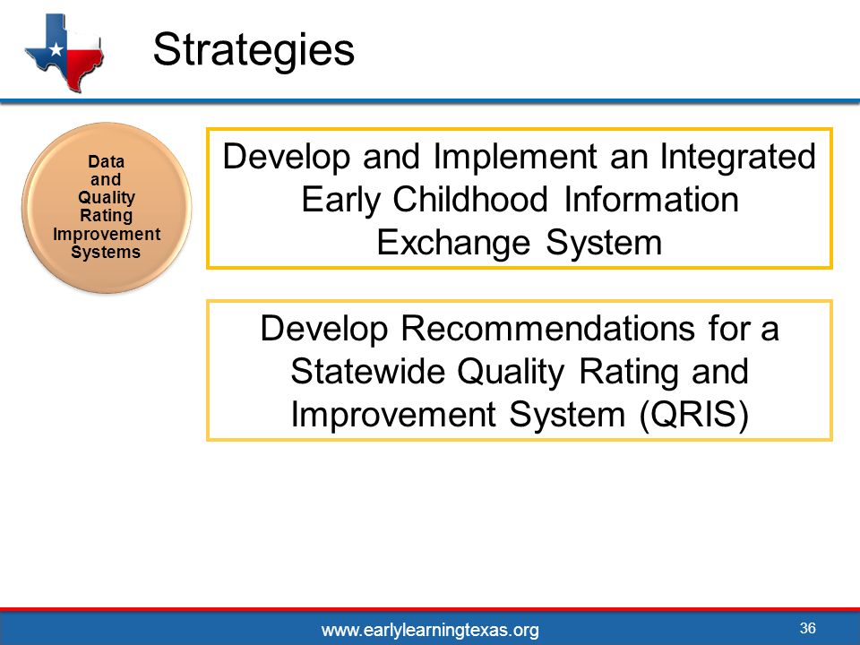 Strategies 36 Develop and Implement an Integrated Early Childhood Information Exchange System Develop Recommendations for a Statewide Quality Rating and Improvement System (QRIS) Data and Quality Rating Improvement Systems www.earlylearningtexas.org