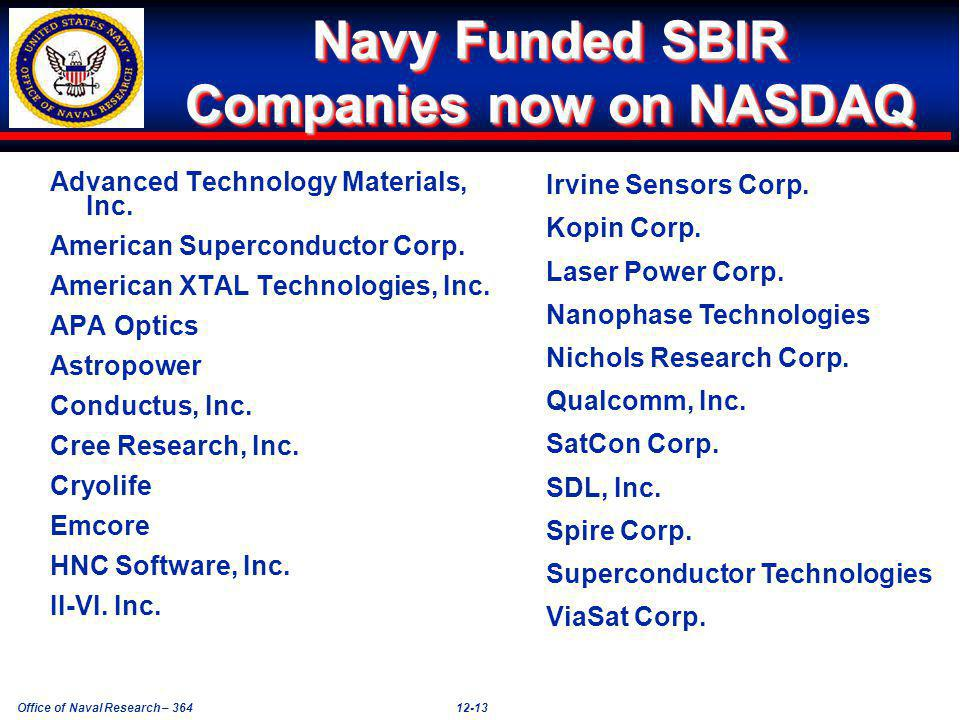 Office of Naval Research – 36412-13 Navy Funded SBIR Companies now on NASDAQ Advanced Technology Materials, Inc.