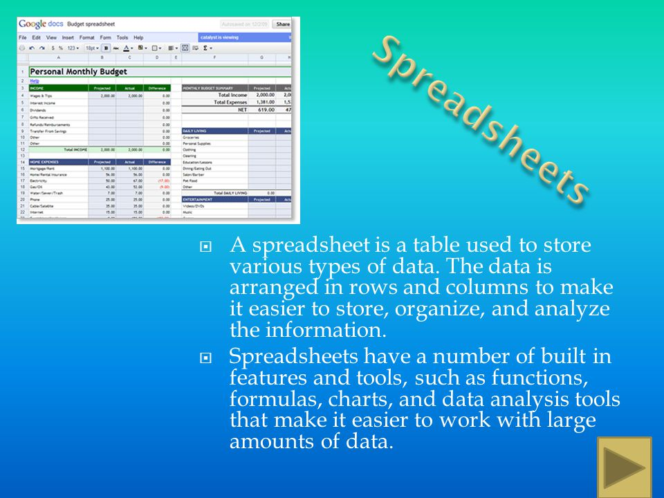 Word processors are good for creating documents like letters, resumes, reports, brochures, and essays.