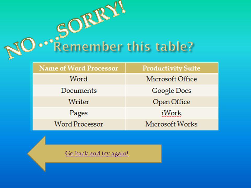 Question 7 Google Docs, iWork, and Microsoft Office are all names of ______________________. A) presentation software B) productivity suites C) word p