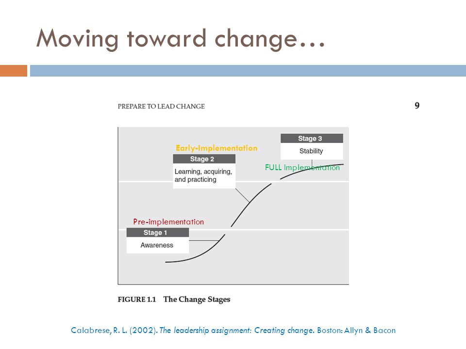 Moving toward change… Calabrese, R.L. (2002). The leadership assignment: Creating change.