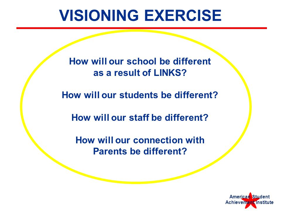 VISIONING EXERCISE How will our school be different as a result of LINKS.