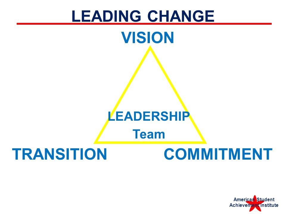 LEADING CHANGE VISION COMMITMENTTRANSITION LEADERSHIP Team American Student Achievement Institute