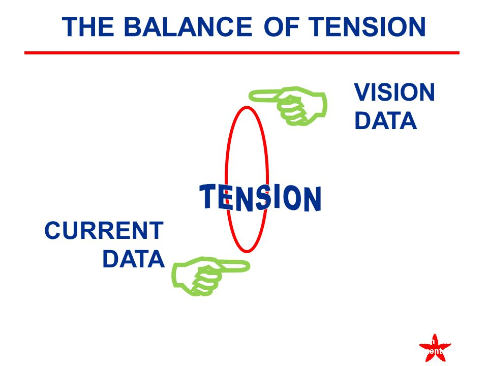 THE BALANCE OF TENSION VISION DATA CURRENT DATA American Student Achievement Institute