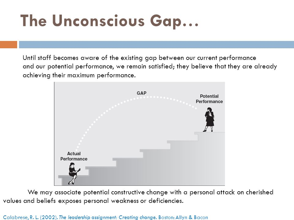 The Unconscious Gap… We may associate potential constructive change with a personal attack on cherished values and beliefs exposes personal weakness or deficiencies.