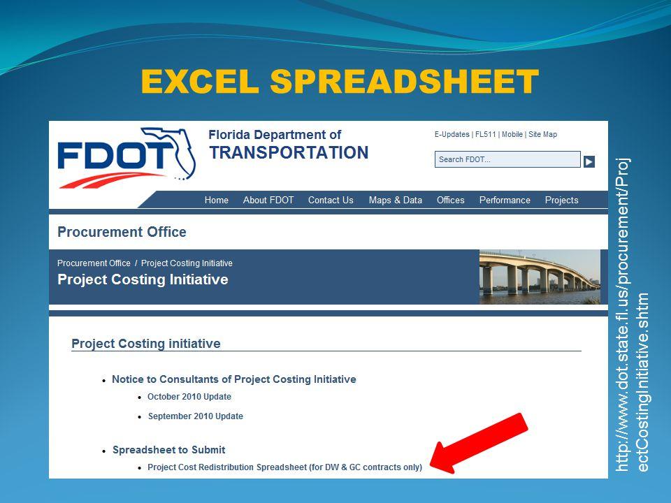EXCEL SPREADSHEET http://www.dot.state.fl.us/procurement/Proj ectCostingInitiative.shtm