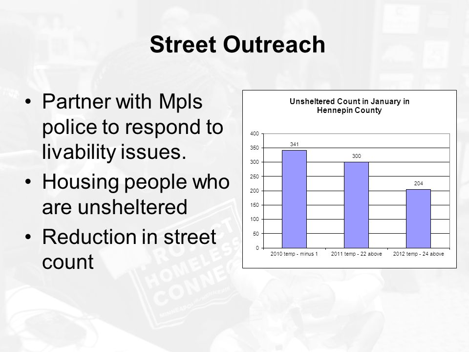 Street Outreach Partner with Mpls police to respond to livability issues. Housing people who are unsheltered Reduction in street count