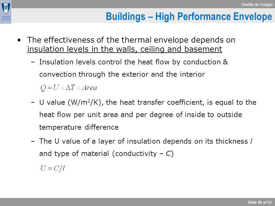 Gestão de Energia Slide 18 of 53 Buildings – High Performance Envelope The effectiveness of the thermal envelope depends on insulation levels in the w