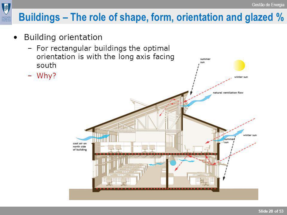 Gestão de Energia Slide 28 of 53 Buildings – The role of shape, form, orientation and glazed % Building orientation –For rectangular buildings the opt