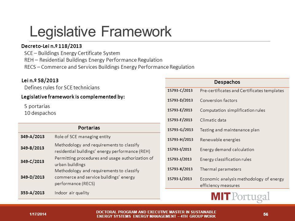 Legislative Framework 1/17/2014 56 Despachos 15793-C/2013 Pre-certificates and Certificates templates 15793-D/2013 Conversion factors 15793-E/2013 Com