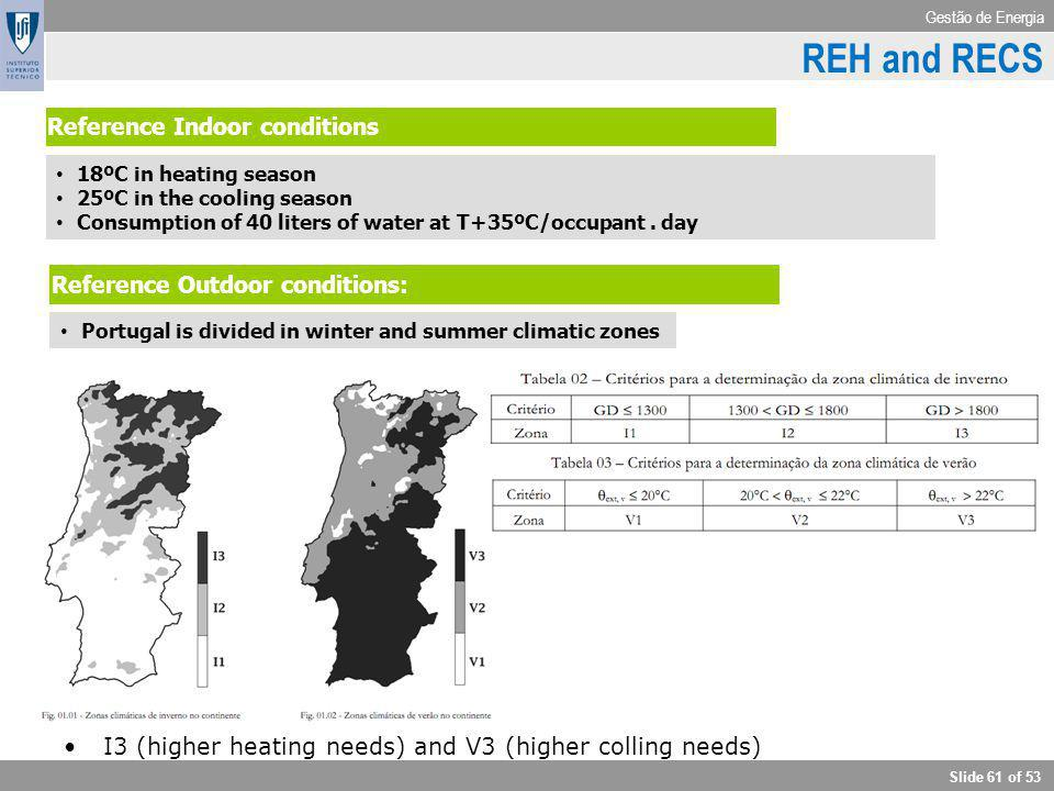 Gestão de Energia Slide 61 of 53 I3 (higher heating needs) and V3 (higher colling needs) RCCTE - Outdoor conditions Reference Outdoor conditions: Port