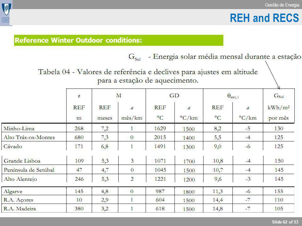 Gestão de Energia Slide 62 of 53 RCCTE - Outdoor conditions Reference Winter Outdoor conditions: REH and RECS
