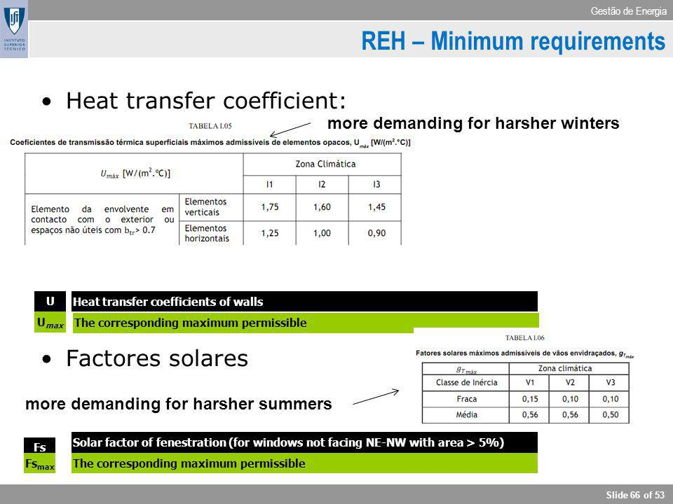 Gestão de Energia Slide 66 of 53 Heat transfer coefficient: Factores solares RCCTE – Indices e parameters U Heat transfer coefficients of walls U max