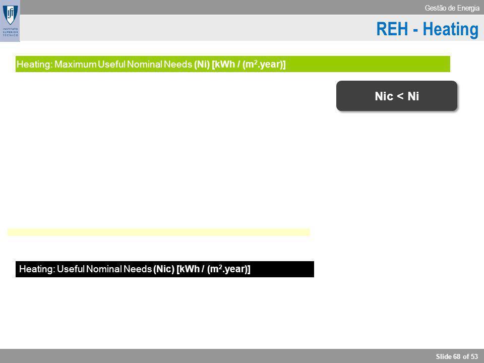 Gestão de Energia Slide 68 of 53 Heating Heating: Maximum Useful Nominal Needs (Ni) [kWh / (m 2.year)] Heating: Useful Nominal Needs (Nic) [kWh / (m 2