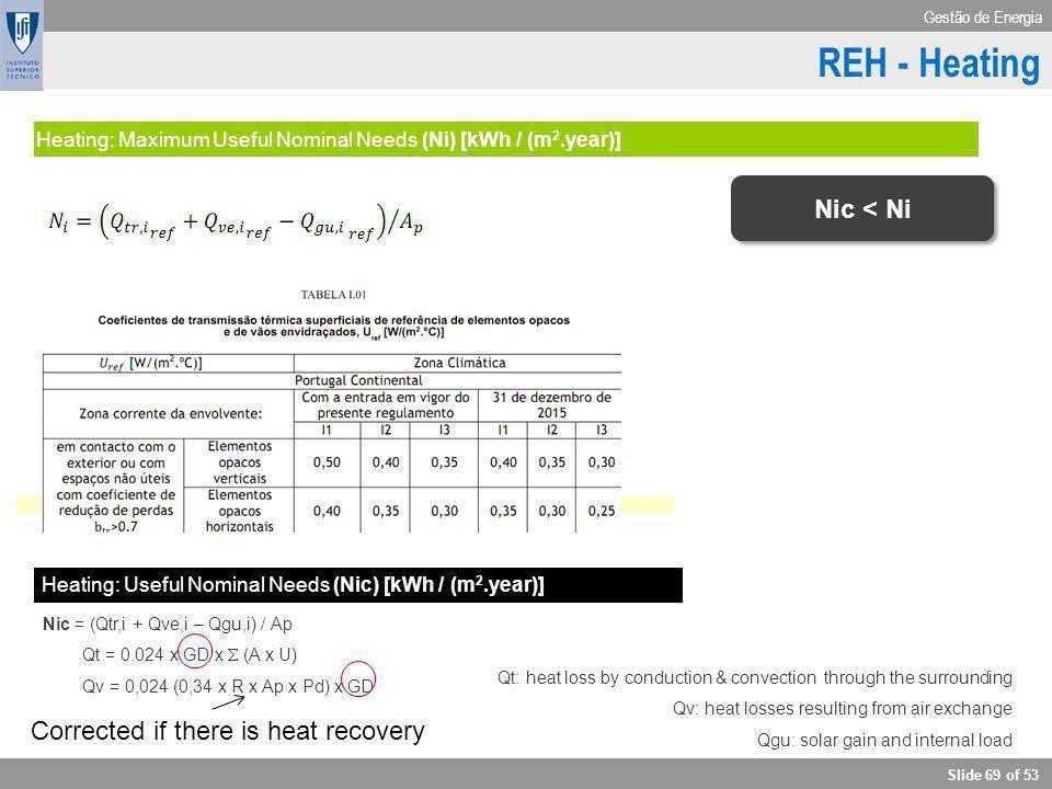 Gestão de Energia Slide 69 of 53 Heating Heating: Maximum Useful Nominal Needs (Ni) [kWh / (m 2.year)] Heating: Useful Nominal Needs (Nic) [kWh / (m 2
