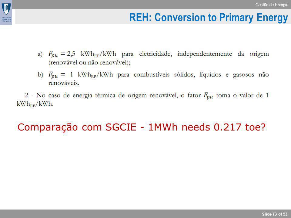 Gestão de Energia Slide 73 of 53 REH: Conversion to Primary Energy Comparação com SGCIE - 1MWh needs 0.217 toe?