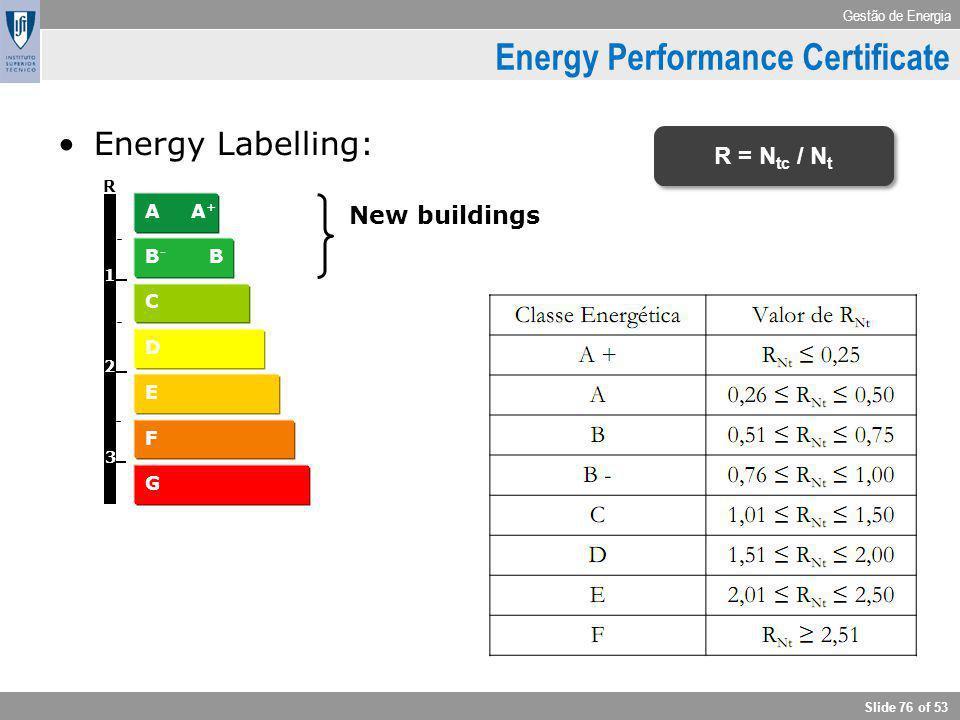 Gestão de Energia Slide 76 of 53 Energy label A A + B - B C D E F G New buildings 1 2 3 R R = N tc / N t Energy Performance Certificate Energy Labelli