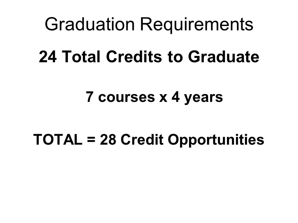High School Graduation Requirements (Class of 2016) 4 Language Arts 4 Mathematics 4 Science 3 Social Studies One Pathway Required (CTAE, Foreign Language, Fine Arts) Personal Fitness and Health Electives