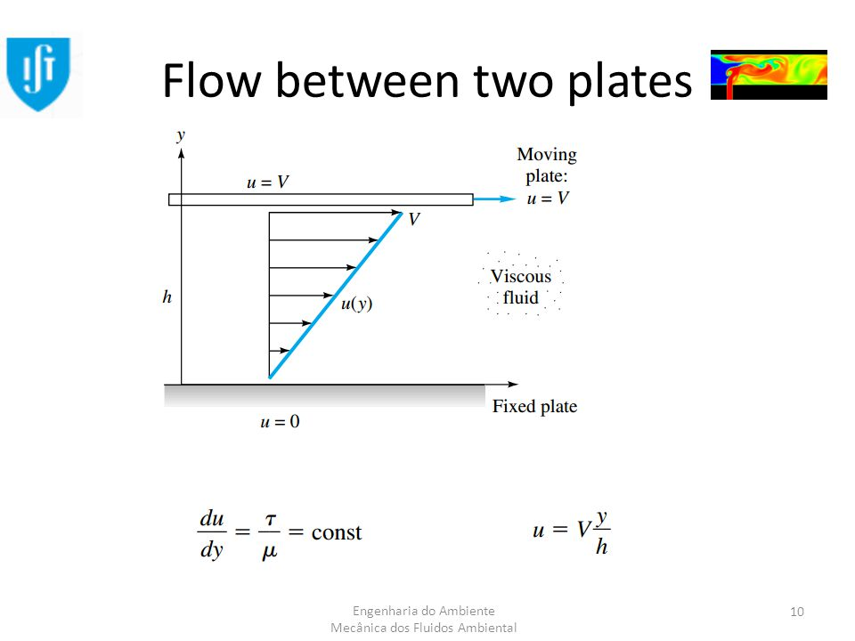 Engenharia do Ambiente Mecânica dos Fluidos Ambiental Flow between two plates 10